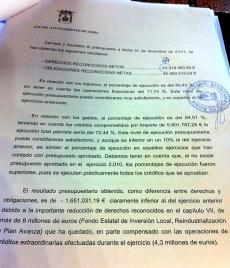 Documento aportado por el PP