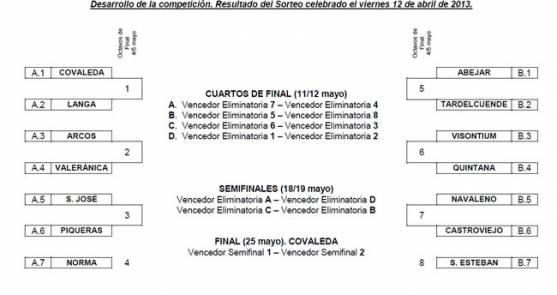 Emparejamientos de Copa Diputación 2013