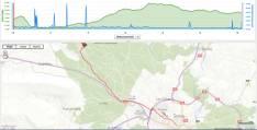 Plano, altitud y velocidad media del recorrido