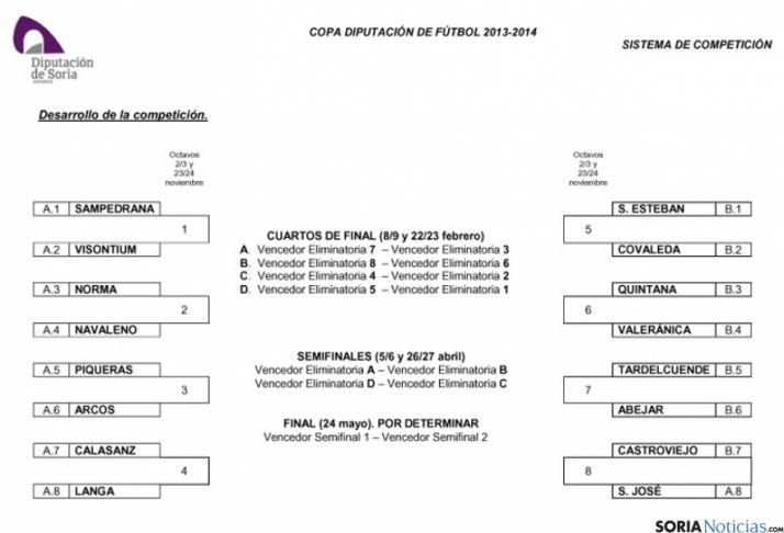 La Copa Diputación comenzará a disputarse en noviembre