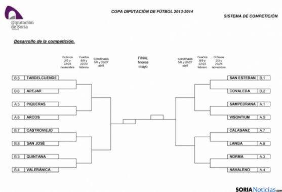 Calendario de la Copa