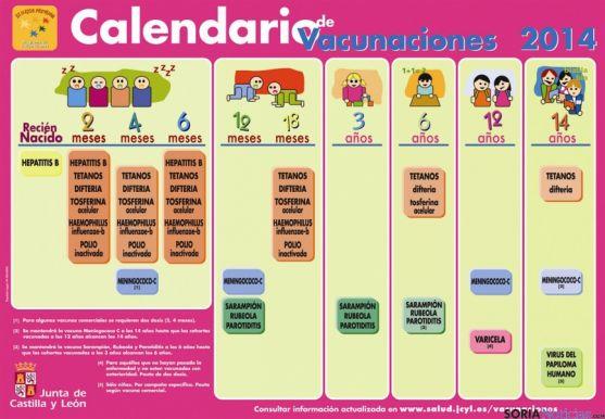 Novedades del calendario de vacunaciones.