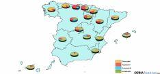 Distribución del tipo de riegos en España.