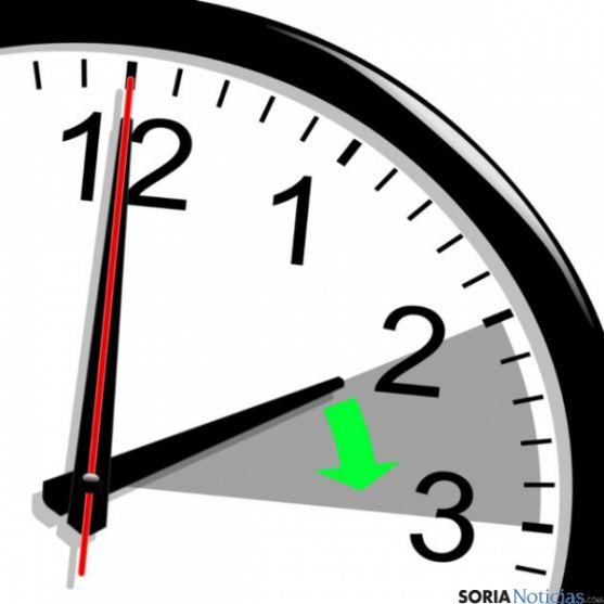 Este domingo, a las 2.00 serán las 3.00.