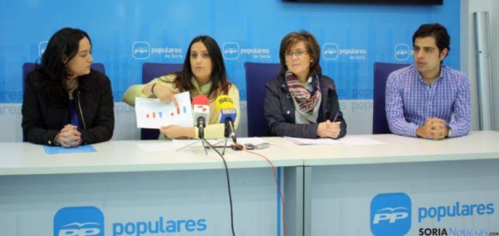 Acto de NNGG en Soria