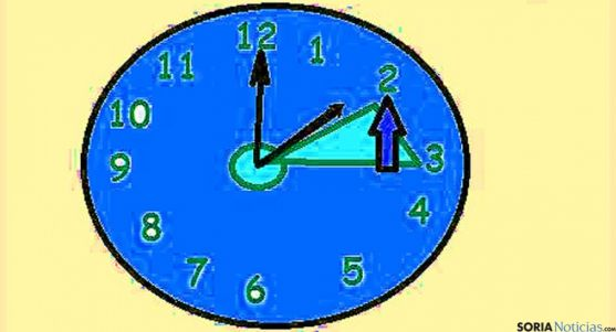 El domingo se retrasa el reloj.