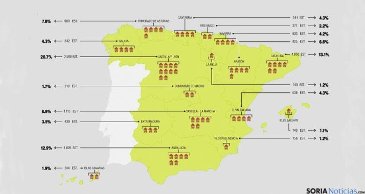Distribución de los alojamientos rurales en España.