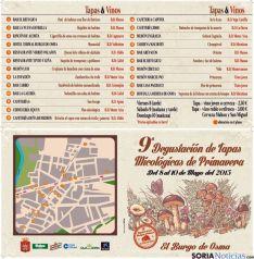 Establecimientos e itinerarios de las jornadas
