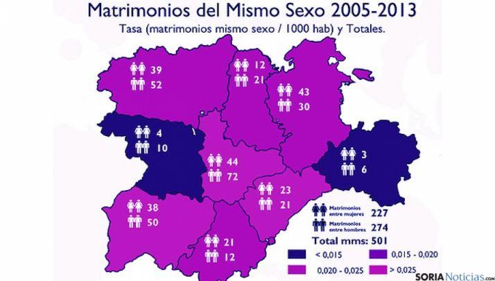 Distribución de matrimonios del mismo sexo en Castilla y León.