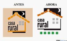Carteles de la casa rural con las estrellas verdes