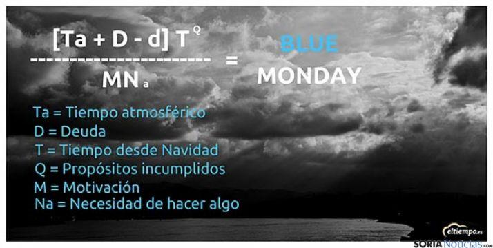 Coincide con el tercer lunes del año./ET
