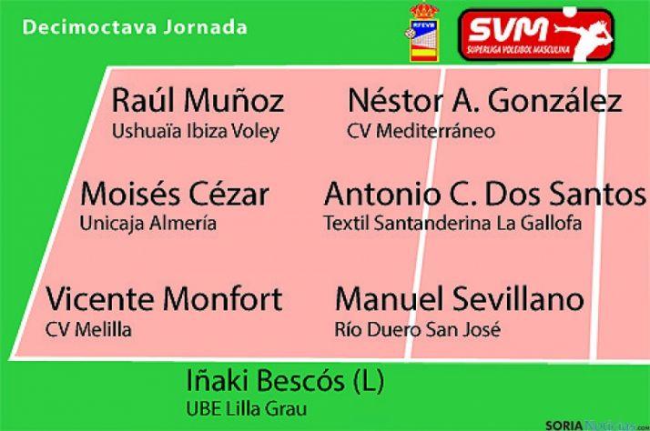 El seis ideal de la Superliga.