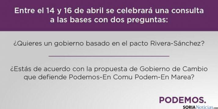 Las preguntas de Podemos.