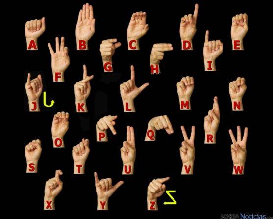 El abecedario de la lengua de signos.