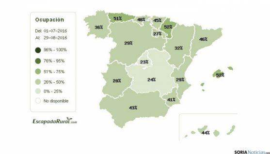 Informe de turismo rural en España 2016. Fuente: Escapadarural.com.