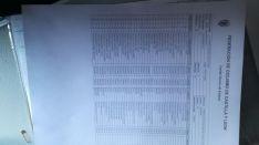 Clasificación de la prueba de puntuación.