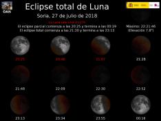 El horario del eclipse en Soria