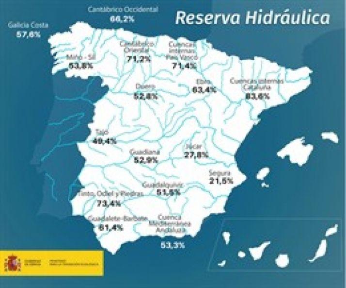 Foto 1 - Los embalses del Duero bajan al 52,8% de su capacidad y se sitúan por debajo de la media de los últimos 10 años