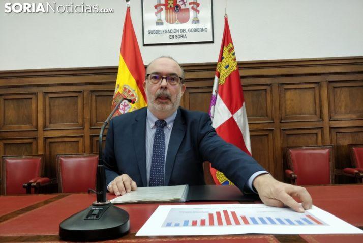 El subdelegado, en la presentación de las partidas de los PGE para Soria. /SN