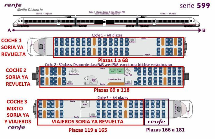 La distribución de los asientos para el tren a Madrid. /ASOAF
