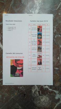 Foto 3 -  Última Hora: Las Fiestas de San Juan 219 ya tienen cartel