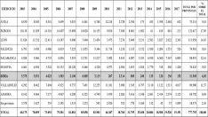 La evolución de la distribución de los fondos entre 2003 y 2017