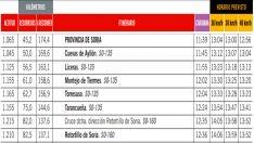 Horarios del paso de La Vuelta para mañana. Los tramos del recorrido quedarán cerrados una hora antes.