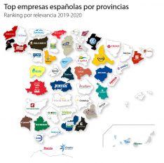 Copiso, la empresa más improtante de Soria.