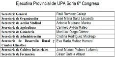 Composición de la ejecutiva de UPA Soria.