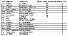 Foto 6 - Primera clasificación y listado de inscritos en la II Copa Soriana de Carreras de Montaña