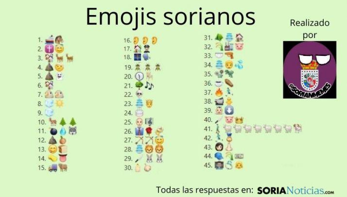 Foto 1 - Acertijos sorianos con emojis, el mejor pasatiempo para la cuarentena