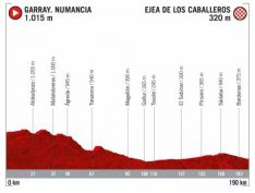 Foto 2 - La etapa de La Laguna Negra de la Vuelta tiene nueva fecha