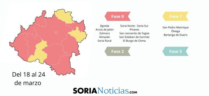 Foto 1 - Coronavirus: Manual de preguntas y respuestas de la desescalada, fase a fase y zona a zona, en Soria