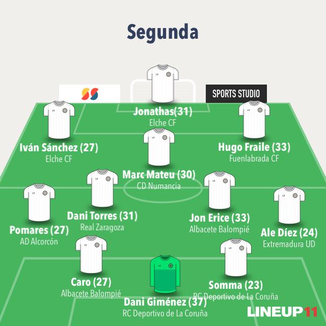 Foto 1 - Los grandes chollos de Segunda para la temporada 2020/2021