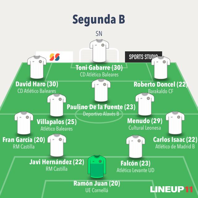 Foto 1 - El mejor XI de jugadores libres de Segunda División B