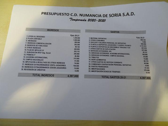 Foto 2 - Así es el presupuesto del CD Numancia para 2020-2021