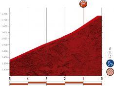 Foto 7 - Todo lo que necesitas saber para disfrutar del paso de la Vuelta a España por Soria