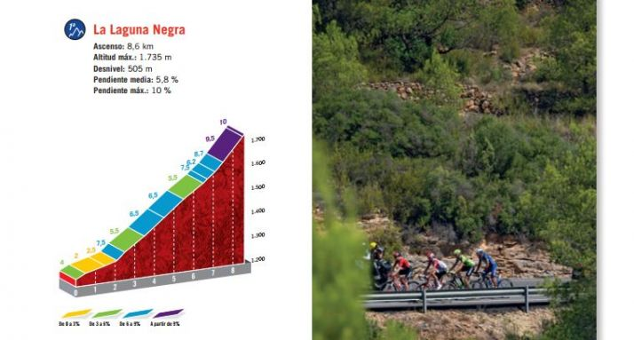 Todo lo que necesitas saber para disfrutar del paso de la Vuelta a España por Soria