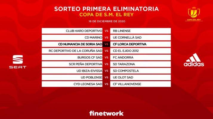 Foto 1 - El Numancia se enfrentará al Lorca en la primera eliminatoria de Copa