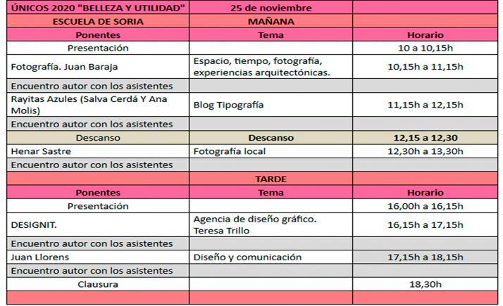 Horario de las intervenciones para la jornada. /Jta.