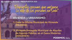 Foto 3 - Podemos propone enmiendas en partidas de vivienda, urbanismo y medio ambiente a los presupuestos municipales