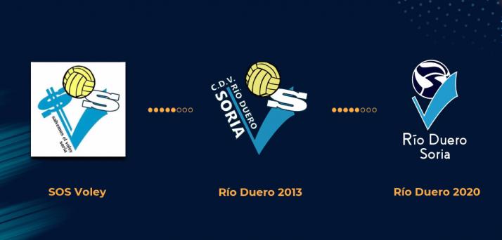 Evolución de los logotipos del Río Duero Voley.