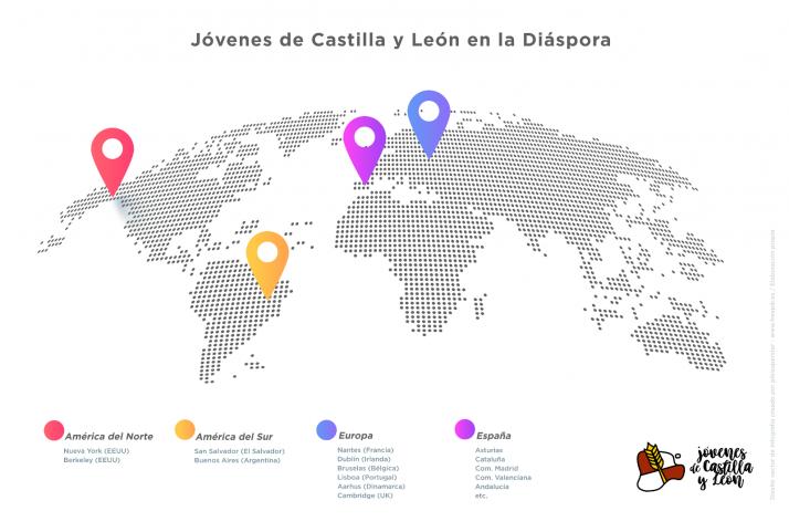 Foto 2 - Jóvenes de Castilla y León considera insuficiente el plan de retorno Pasaporte de vuelta