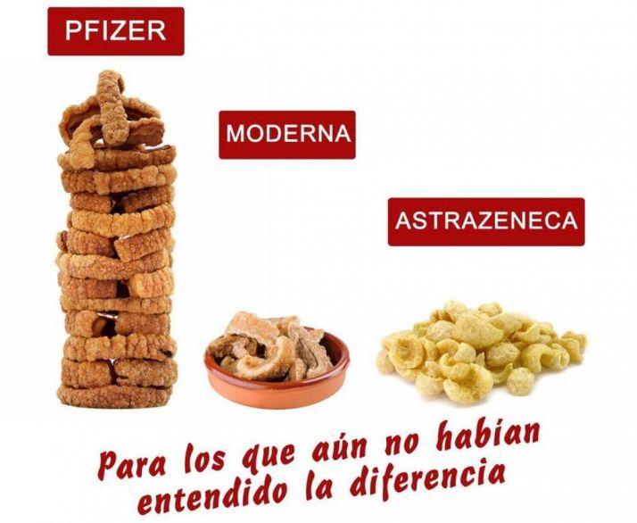 Foto 1 - El meme que explica la fortaleza de las vacunas Covid… con Torreznos de Soria