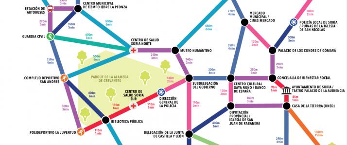 Foto 1 - El 'Metrominuto' llega a Soria