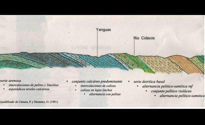 Foto 2 - Geolodía: Un recorrido por la Comarca Tierras Altas