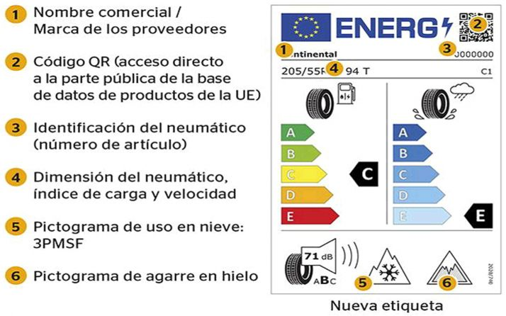 Foto 1 - Los neumáticos estrenan un nuevo etiquetado europeo