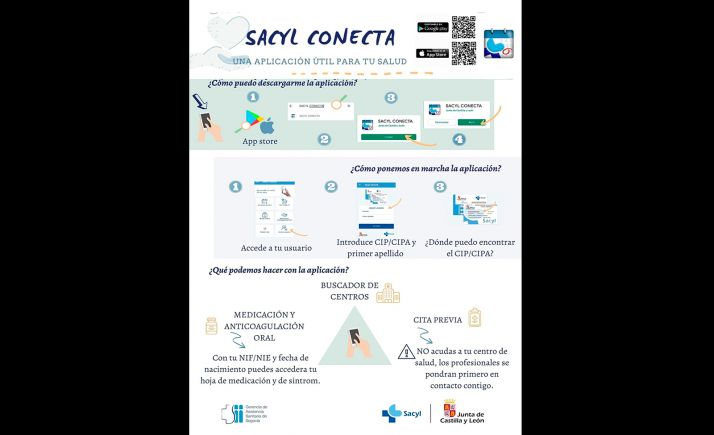 La aplicación 'Sacyl Conecta' aumentará su nivel de seguridad en el acceso