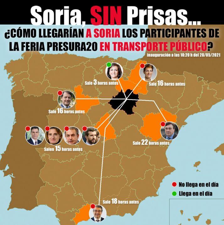 Foto 1 - ¿Venir a Soria en el día? Imposible para Pedro Sánchez, Mañueco, Zapatero o Pablo Casado si quisieran hacerlo en trasporte público