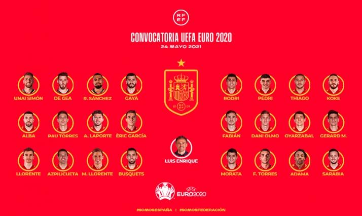 Convocatoria de la Selección española. Fuente: RFEF